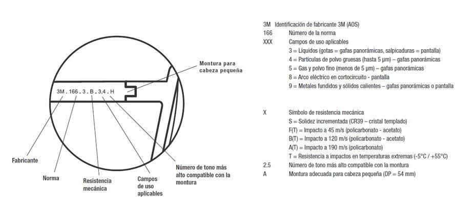 normativa-europea-gafas-identificacion-montura-mpsecoes